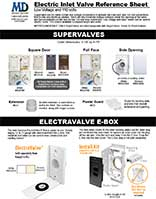 Electric Inlet Valve Reference Sheet