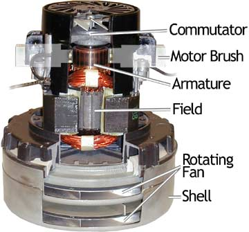 How Central Vacuum Motors Work And More Md Central Vacuum