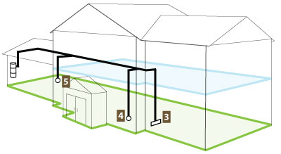 Additional options for central vacuum installations