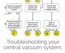 Troubleshooting your central vacuum system.